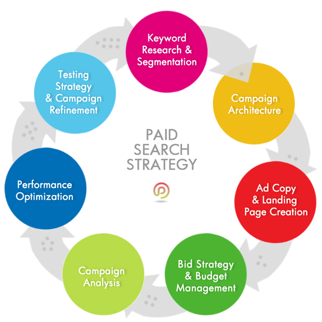branding strategies literature review
